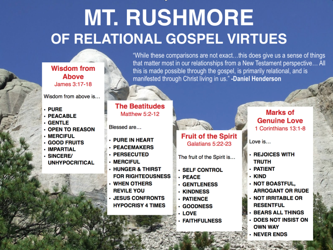 Mt. Rushmore of Gospel Virtues